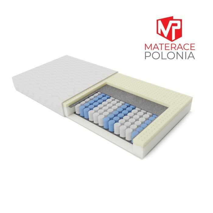 materac kieszeniowy KORONNY MateracePolonia 100x200 H2 + RATY