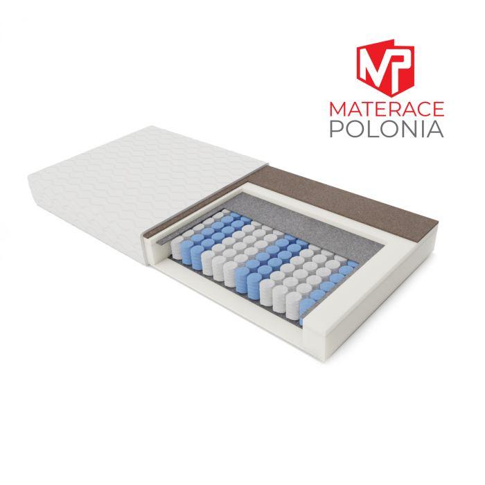 materac kieszeniowy KRÓLEWSKI MateracePolonia 90x200 H2 H3 + DARMOWA DOSTAWA