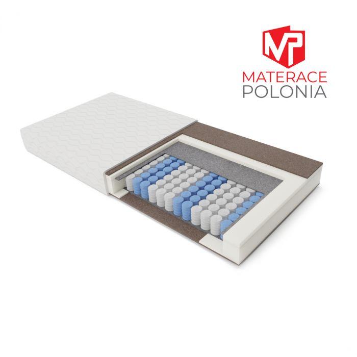 materac kieszeniowy SZLACHECKI MateracePolonia 90x200 H3 + 10 lat gwarancji