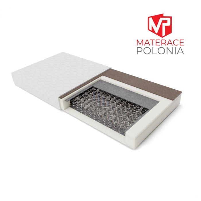 materac bonellowy SARMATA MateracePolonia 100x200 H2 H3 + testuj 25 DNI