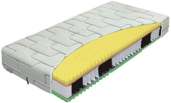Materac KOMODOR BIO-EX MATERASSO kieszeniowo-piankowy, Rozmiar: 90x200, Twardość: H3, Pokrowiec Materasso: Algua Darmowa dostawa, Wiele produktów dostępnych od ręki!