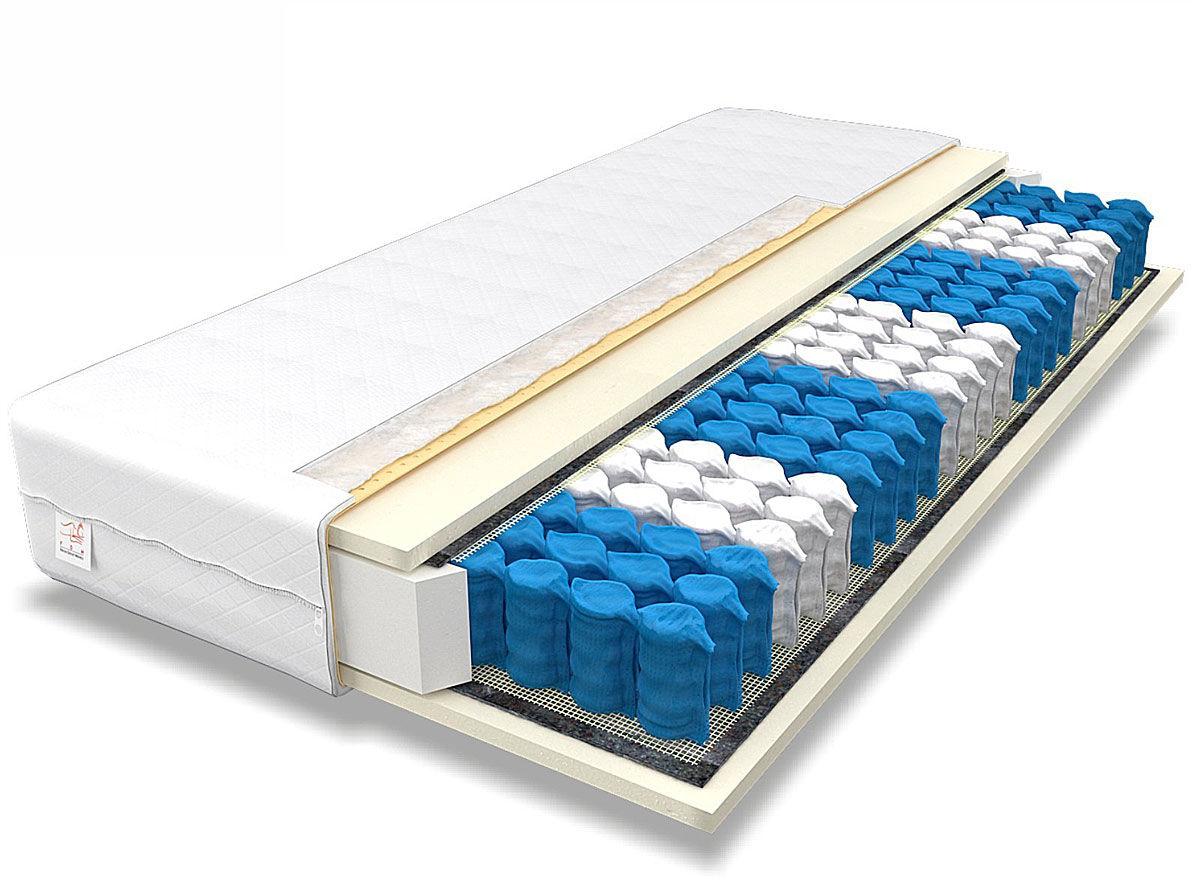 Materac sprężynowy Medios 4X - 8 Rozmiarów