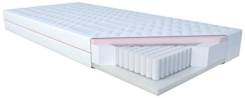 Materac NIOBE JANPOL kieszeniowy, Rozmiar: 80x200, Pokrowiec Janpol: Silver Protect Darmowa dostawa, Wiele produktów dostępnych od ręki!