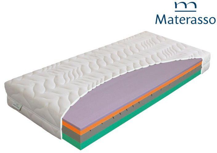 MATERASSO NATURA AIRGEL  materac piankowy, Rozmiar - 90x200 NAJLEPSZA CENA, DARMOWA DOSTAWA