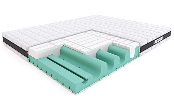 Materac ROCK&ROLL HILDING piankowy, Rozmiar: 120x200, Pokrowiec Hilding: Tencel New Darmowa dostawa, Wiele produktów dostępnych od ręki!