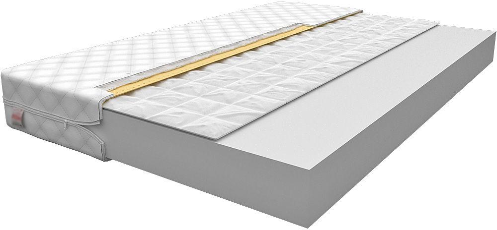 Materac do łóżka Medios 6X - 11 rozmiarów
