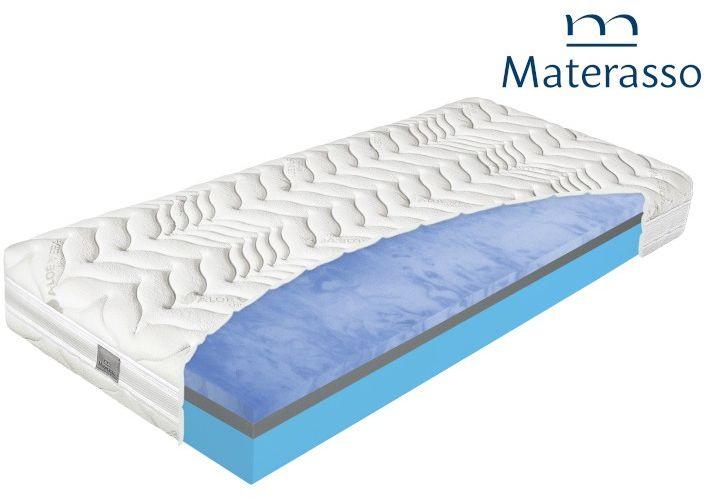 MATERASSO OXYGEN MOTION - materac piankowy, Rozmiar - 90x200 NAJLEPSZA CENA, DARMOWA DOSTAWA