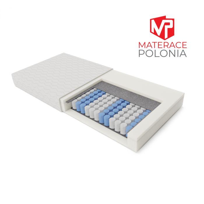 materac kieszeniowy LEGENDARNY MateracePolonia 140x200 H2 + RATY