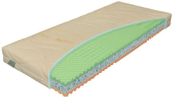 Materac KLASIK MATERASSO piankowy, Pokrowiec Materasso: Bamboo, Rozmiar: 120x200 Darmowa dostawa, Wiele produktów dostępnych od ręki!