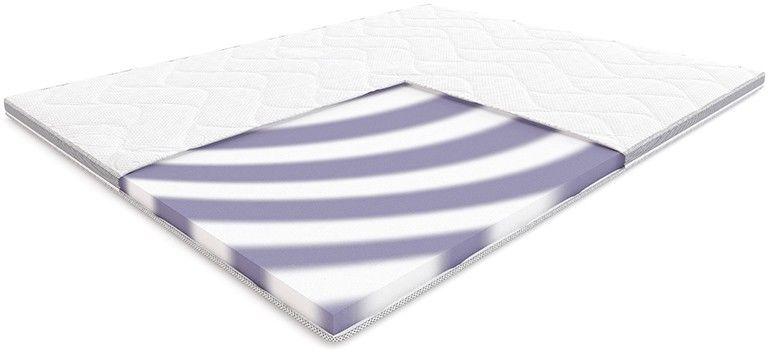 Materac BASS HILDING nawierzchniowy : Rozmiar - 140x200, Pokrowce Hilding - Tencel New
