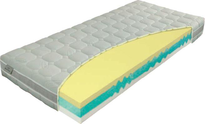Materac SULTAN TERMOPUR MATERASSO piankowy : Rozmiar - 200x200, Pokrowce Materasso - Lyocell