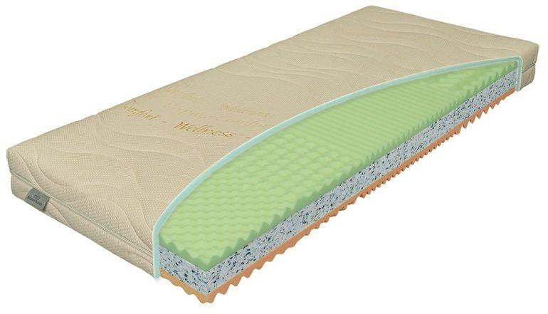 Materac KLASIK MATERASSO piankowy : Rozmiar - 180x200, Pokrowce Materasso - Bamboo