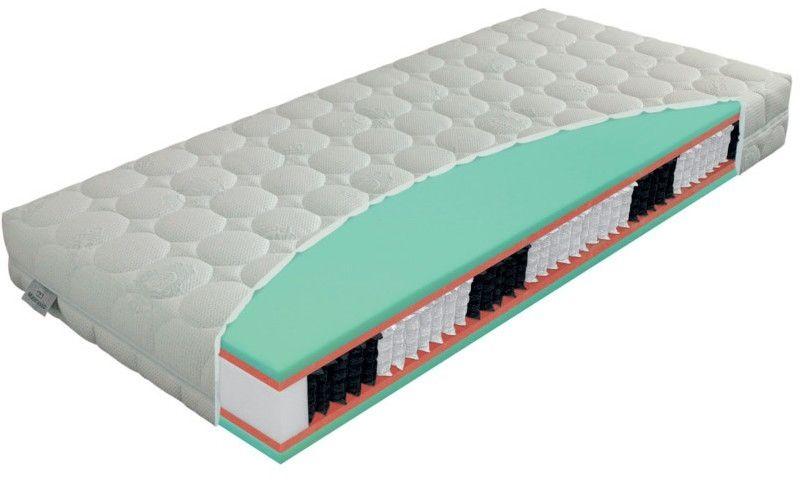 Materac ADMIRAL BIO-EX EXCLUSIVE MATERASSO kieszeniowo-piankowy : Rozmiar - 200x200, Twardość - H3, Pokrowce Materasso - SilverProtect