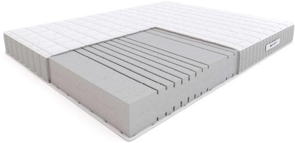 Materac FOXTROT HILDING piankowy, Rozmiar: 80x200, Pokrowiec Hilding: Hybrid Darmowa dostawa, Wiele produktów dostępnych od ręki!