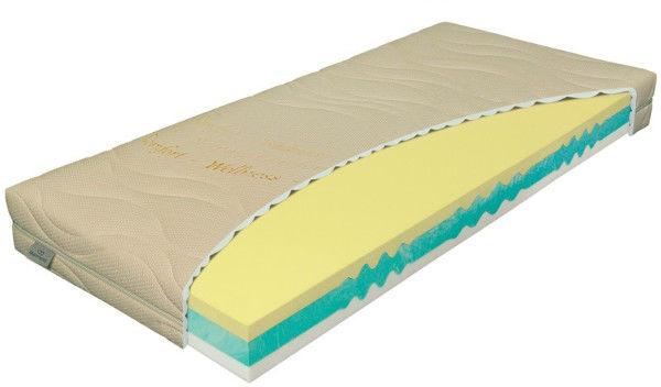Materac piankowo-lateksowy Sultan Termopur 21 cm MATERASSO - Testuj przez 30 dni